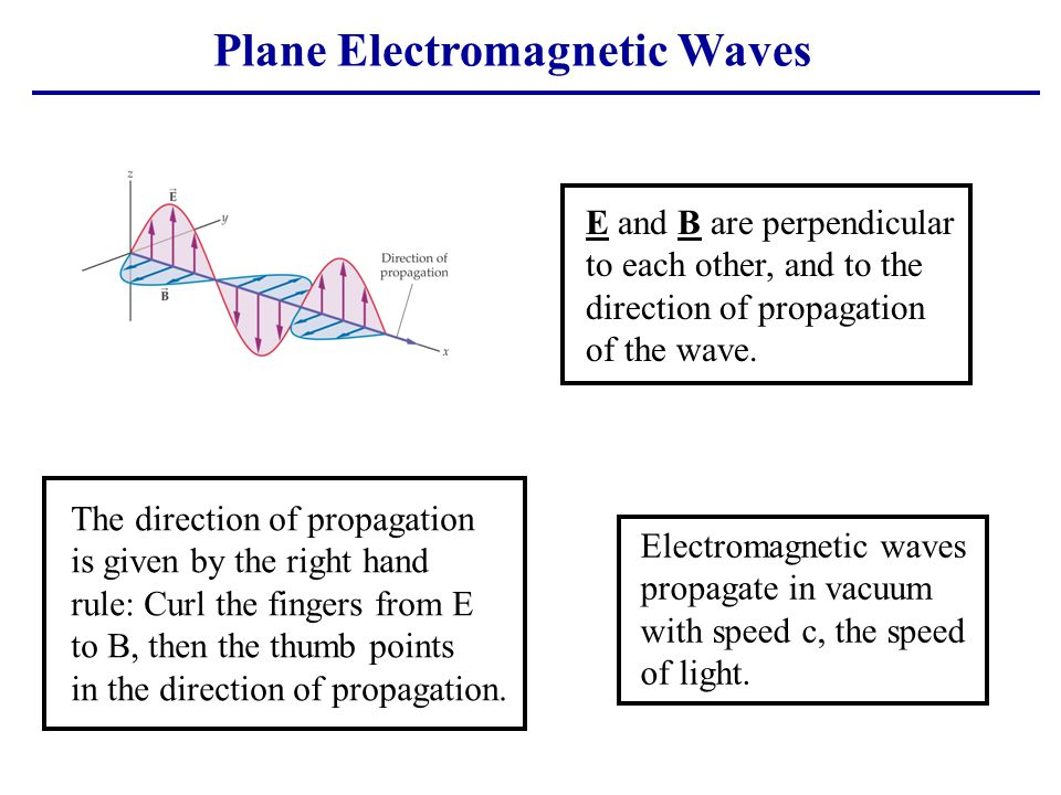 E and B are perpendicular to each other, and to the direction of propagation of the wave. The direction of propagation is given by the right hand rule