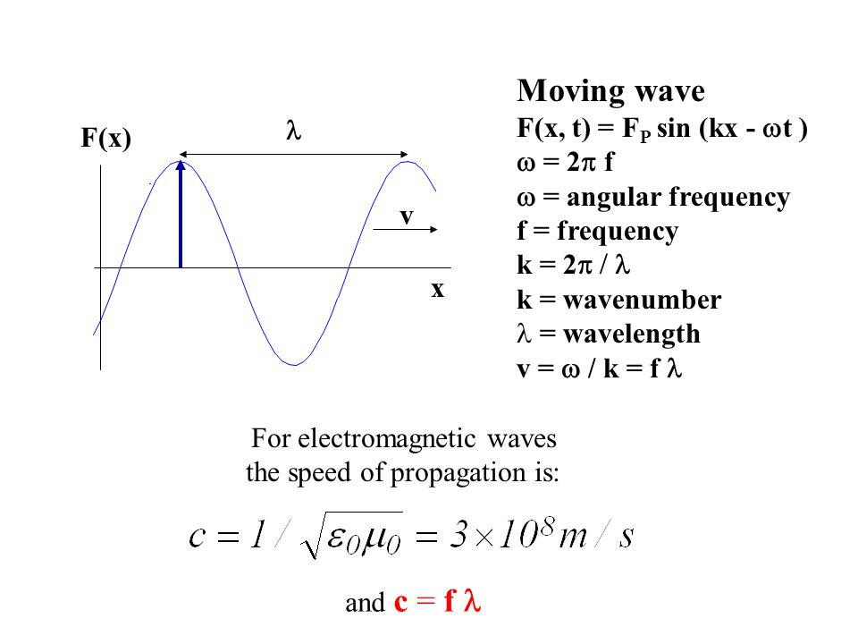Moving wave F(x, t) = F P sin (kx -  t )  = 2  f  = angular frequency f = frequency k = 2   k = wavenumber = wavelength v =  / k = f F(x) x v F