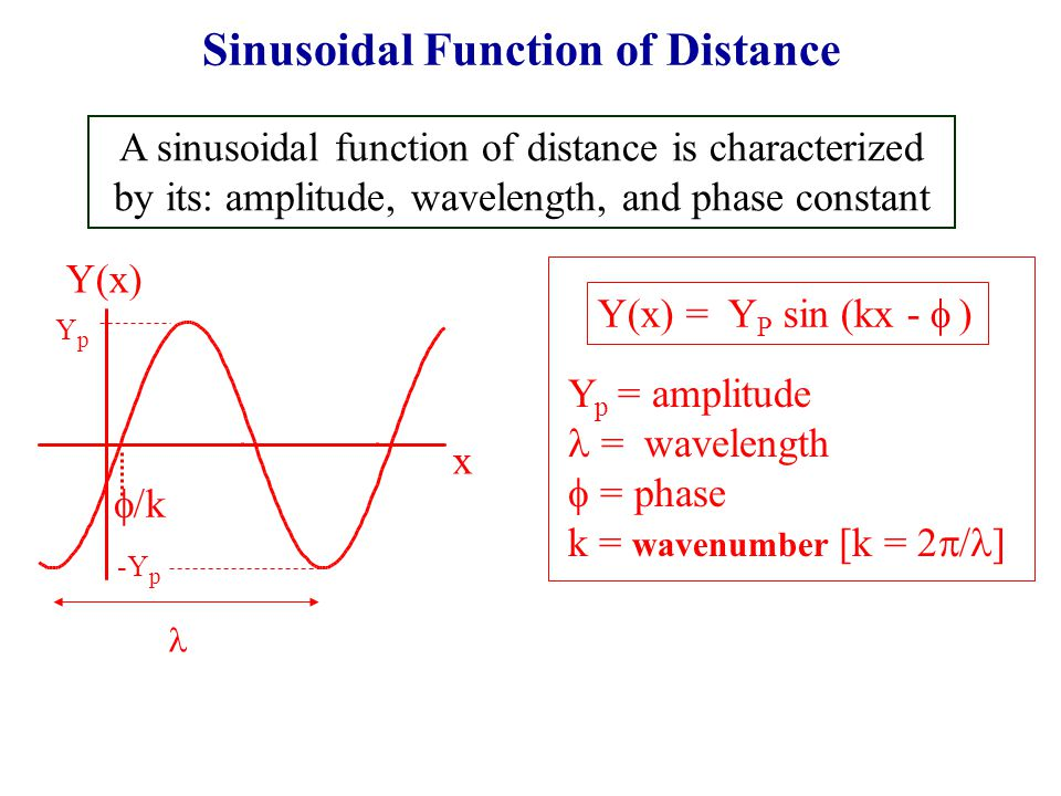 Sinusoidal Function of Distance A sinusoidal function of distance is characterized by its: amplitude, wavelength, and phase constant Y(x) = Y P sin (k