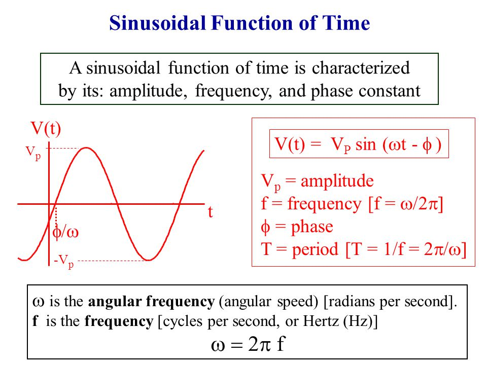 Sinusoidal Function of Time  is the angular frequency (angular speed) [radians per second]. f is the frequency [cycles per second, or Hertz (Hz)] 