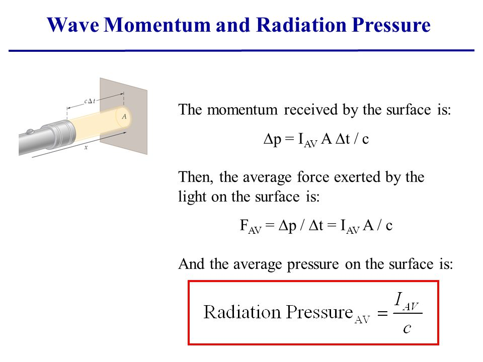 Wave Momentum and Radiation Pressure The momentum received by the surface is:  p = I AV A  t / c Then, the average force exerted by the light on the
