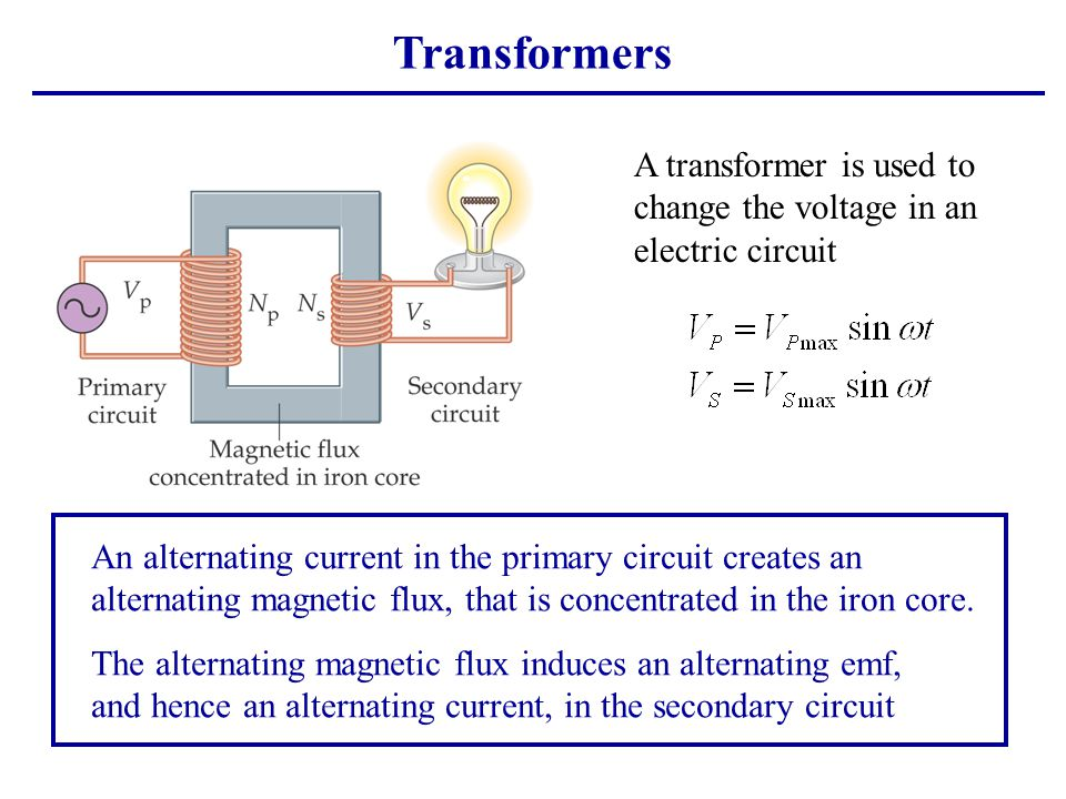 Transformers A transformer is used to change the voltage in an electric circuit An alternating current in the primary circuit creates an alternating m
