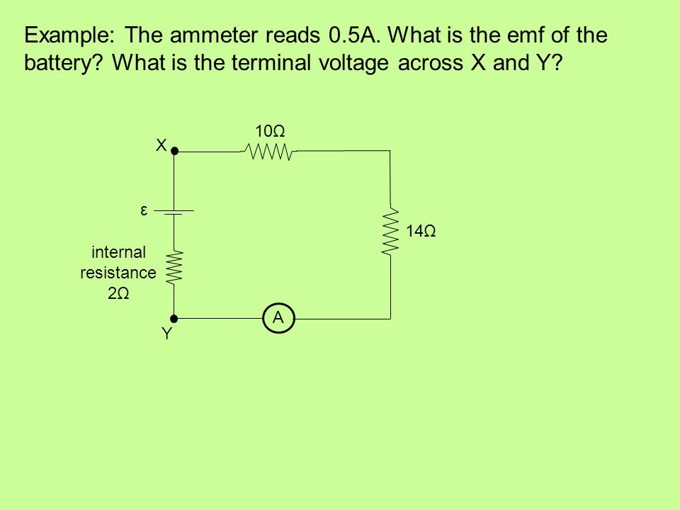 Example: The ammeter reads 0.5A. What is the emf of the battery.