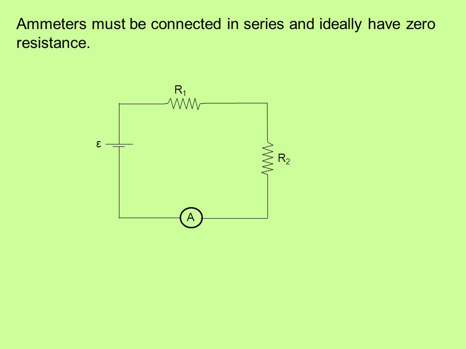 Ammeters must be connected in series and ideally have zero resistance. R1R1 R2R2 ε A