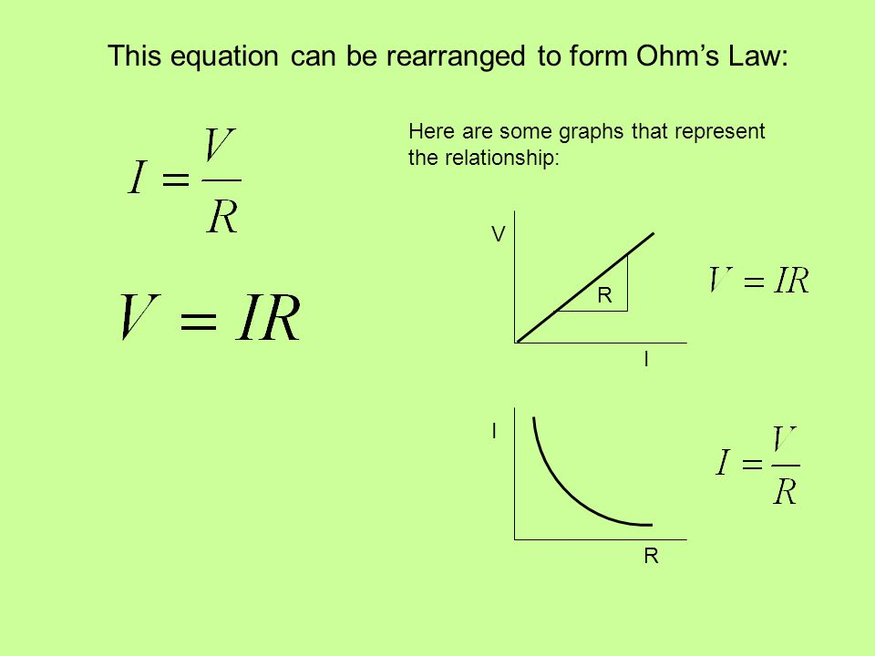 This equation can be rearranged to form Ohm's Law: Here are some graphs that represent the relationship: V I R I R