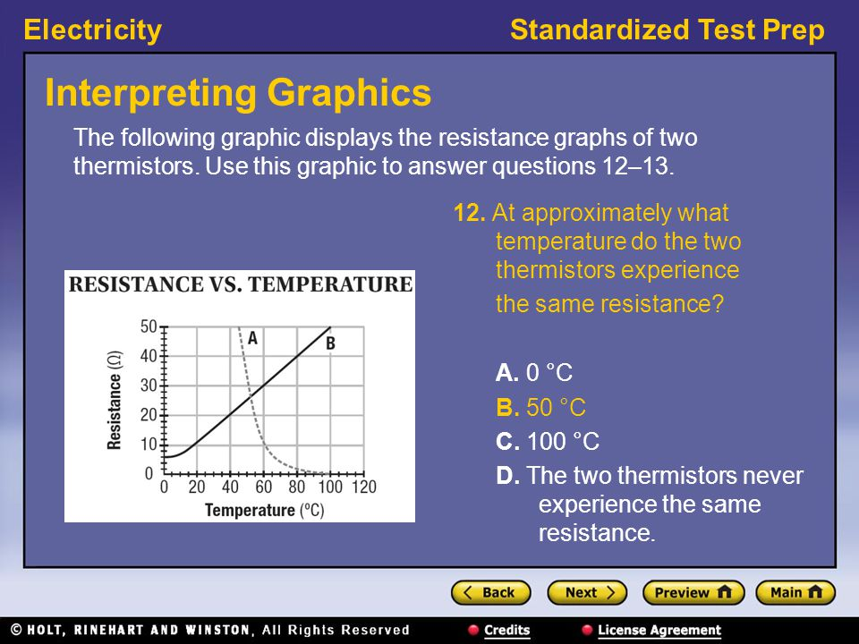 ElectricityStandardized Test Prep Interpreting Graphics 12. At approximately what temperature do the two thermistors experience the same resistance? A