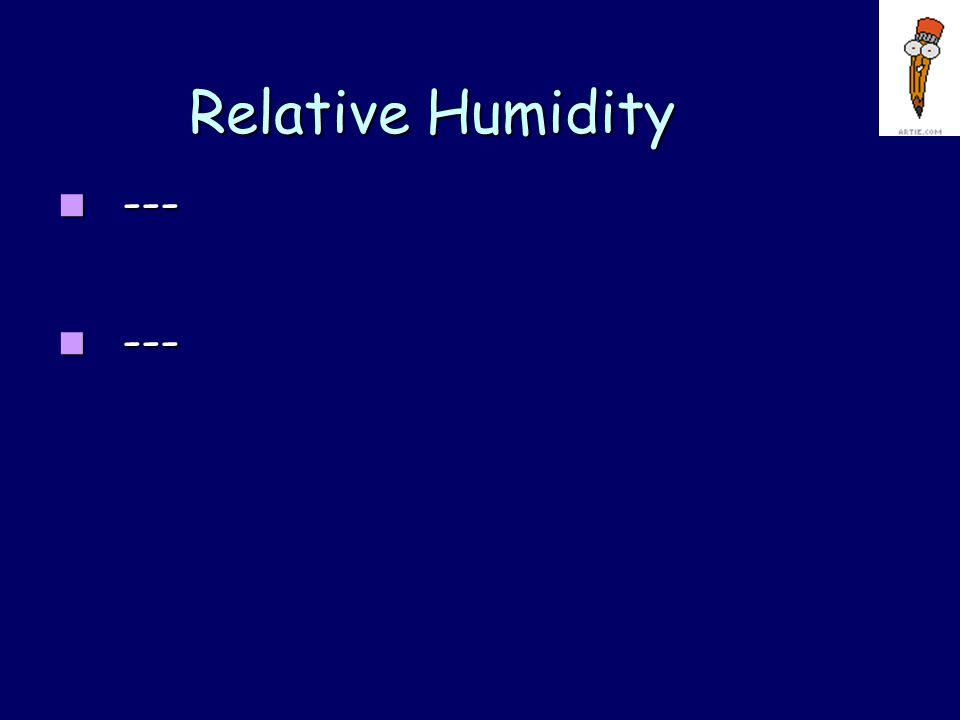Humidity --- ---