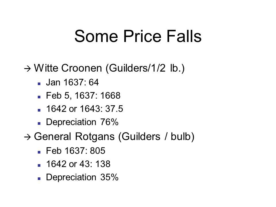 Some Price Falls  Witte Croonen (Guilders/1/2 lb.) Jan 1637: 64 Feb 5, 1637: 1668 1642 or 1643: 37.5 Depreciation 76%  General Rotgans (Guilders / bulb) Feb 1637: 805 1642 or 43: 138 Depreciation 35%