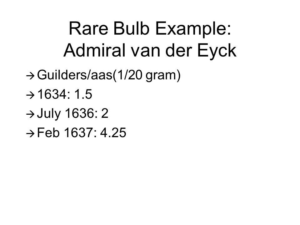 Rare Bulb Example: Admiral van der Eyck  Guilders/aas(1/20 gram)  1634: 1.5  July 1636: 2  Feb 1637: 4.25