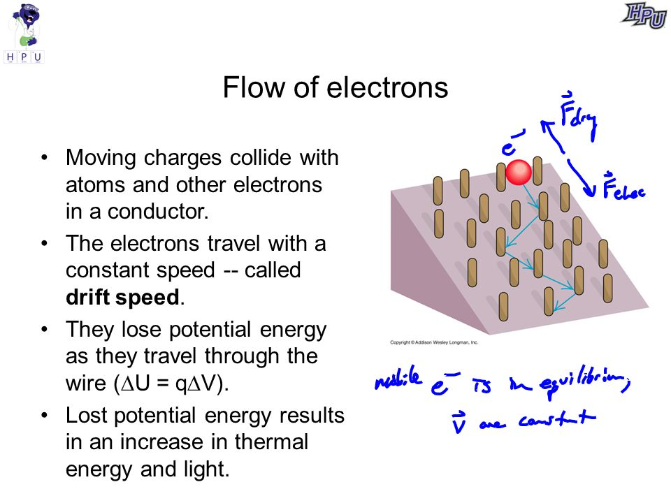 Current +− High Potential Low Potential Electron Current is the number of electrons that passes a cross section of the wire per second.