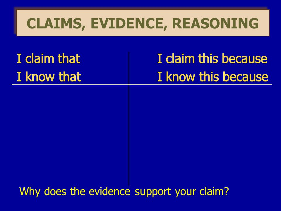 Why does the evidence support your claim? CLAIMS, EVIDENCE, REASONING