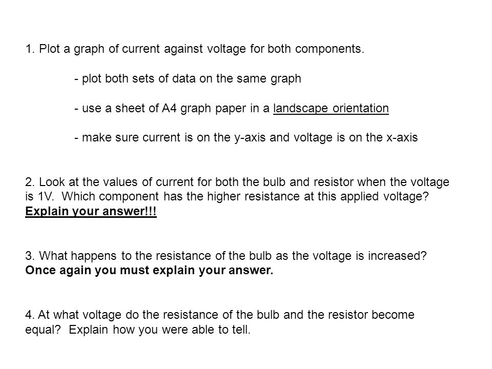 Your teacher will show you how to use Ohm's Law to calculate the resistance of the bulb at various points on the graph.