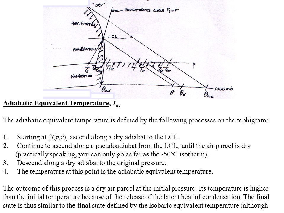 Adiabatic Equivalent Temperature, T ae The adiabatic equivalent temperature is defined by the following processes on the tephigram: 1.Starting at (T,p