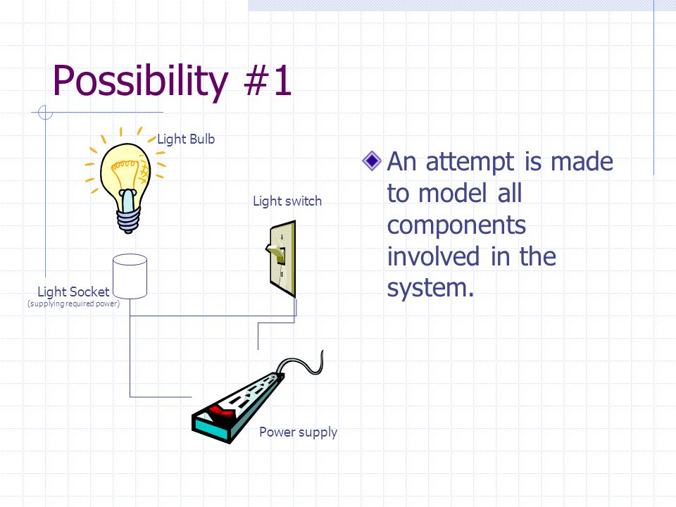 Possibility #1 An attempt is made to model all components involved in the system.