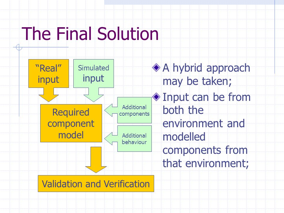The Final Solution A hybrid approach may be taken; Input can be from both the environment and modelled components from that environment; Real input Simulated input Required component model Additional components Validation and Verification Additional behaviour
