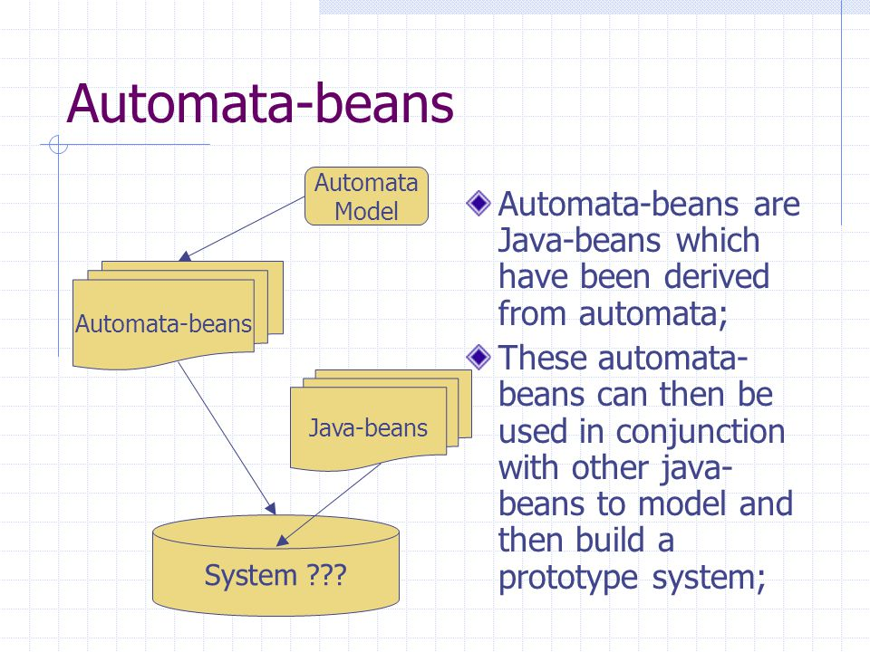 Automata-beans Automata-beans are Java-beans which have been derived from automata; These automata- beans can then be used in conjunction with other java- beans to model and then build a prototype system; Automata Model Automata-beans Java-beans System