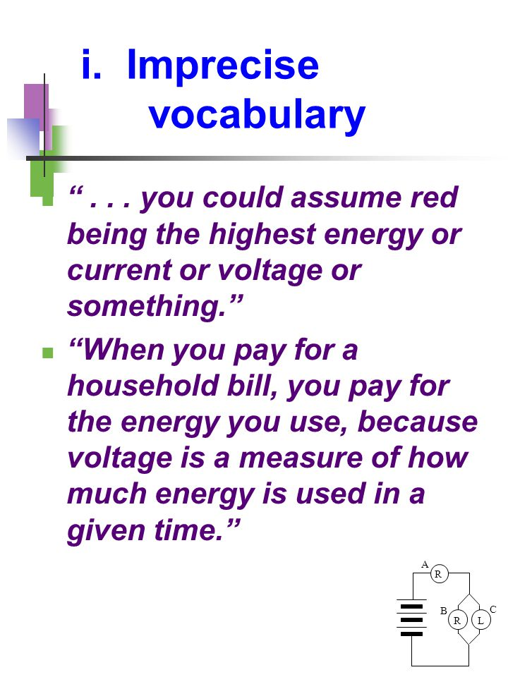 R LR A B C i. Imprecise vocabulary ...