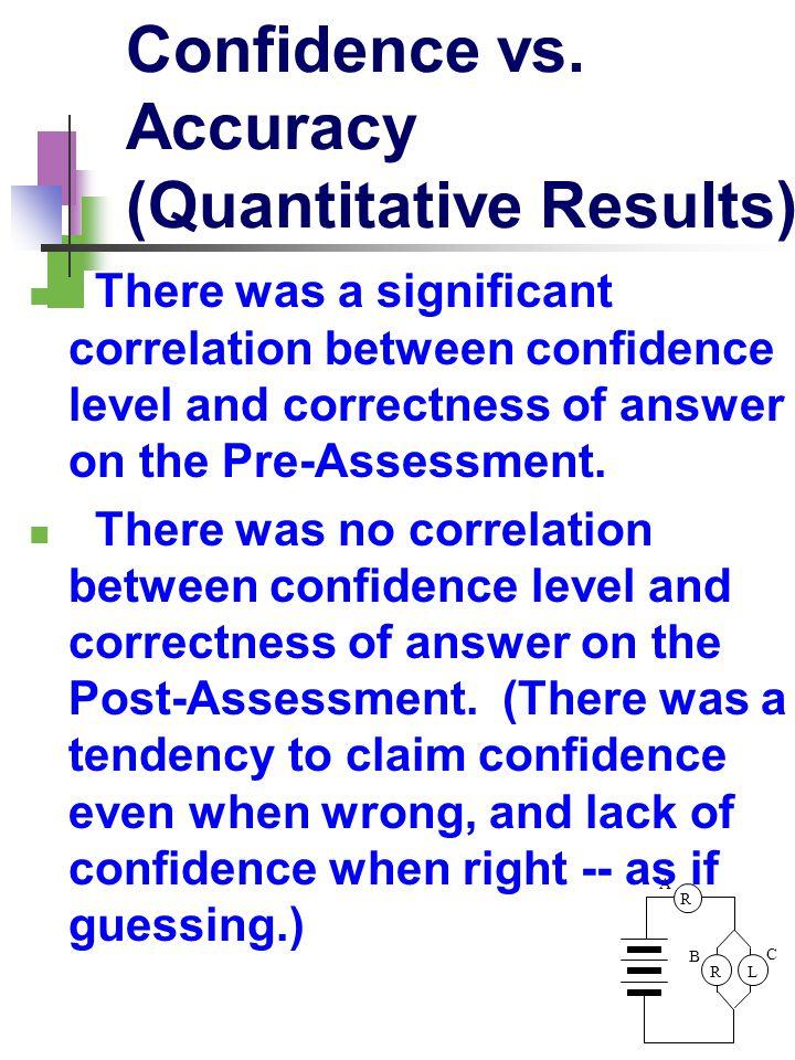 R LR A B C Confidence vs.