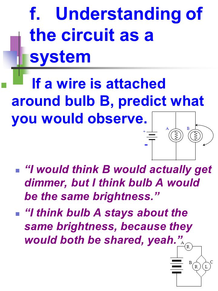 """R LR A B C f. Understanding of the circuit as a system If a wire is attached around bulb B, predict what you would observe. """"I would think B would act"""