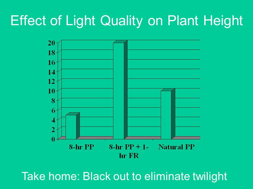 Effect of Light Quality on Plant Height Take home: Black out to eliminate twilight
