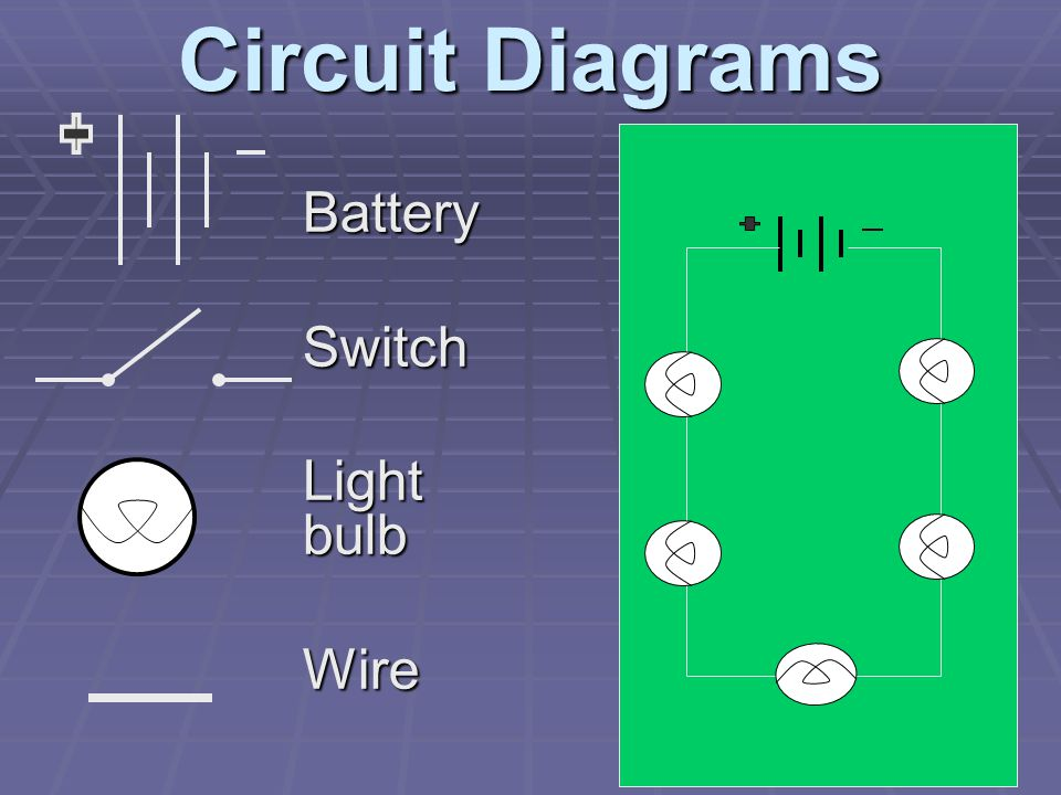 Circuit Diagrams BatterySwitch Light bulb Wire