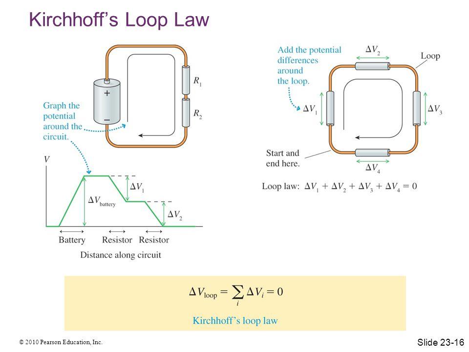 © 2010 Pearson Education, Inc. Kirchhoff's Loop Law Slide 23-16