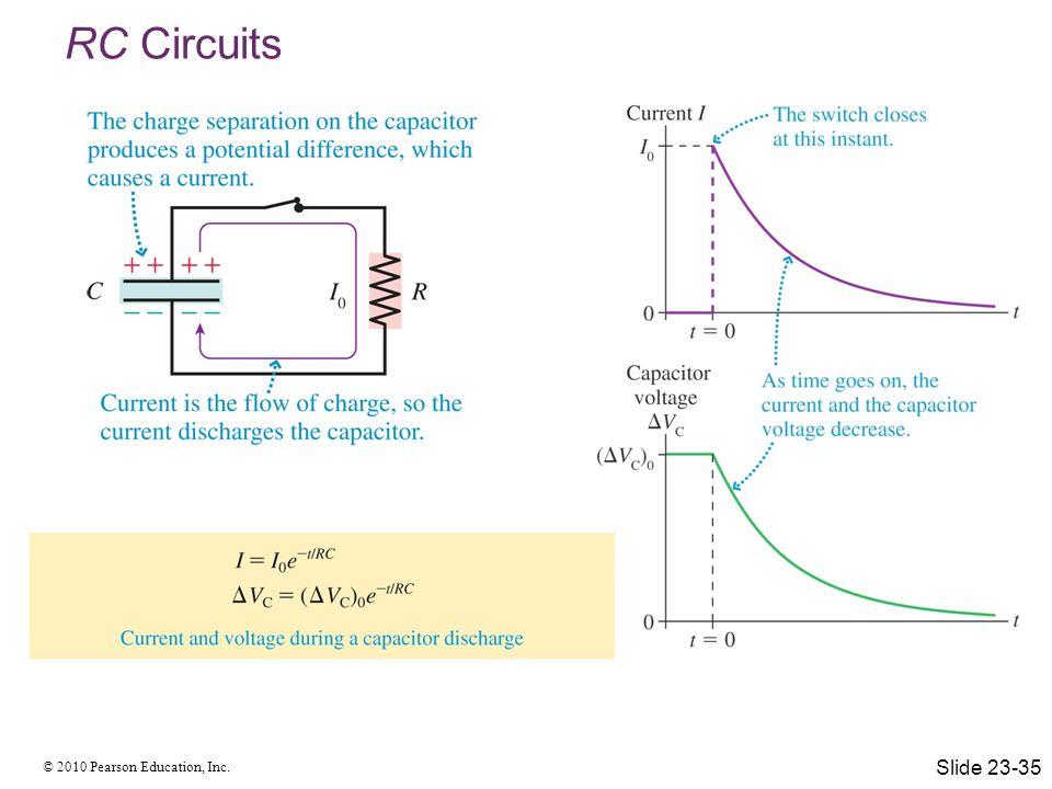 © 2010 Pearson Education, Inc. RC Circuits Slide 23-35