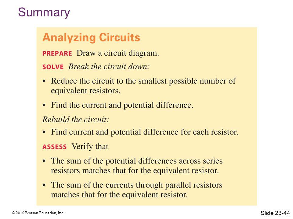 © 2010 Pearson Education, Inc. Summary Slide 23-44