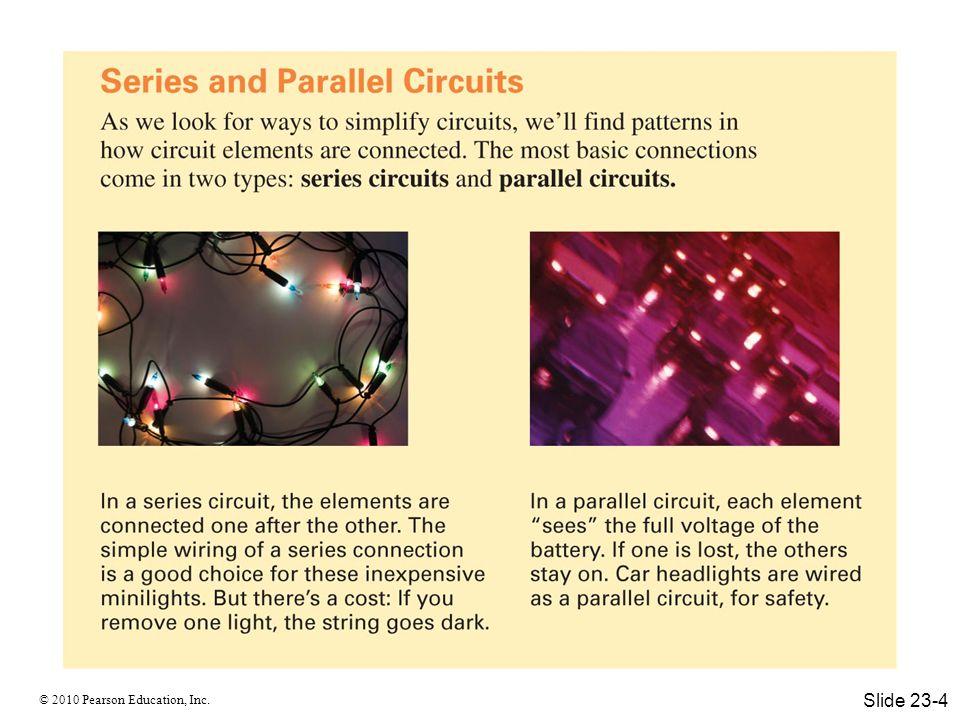 © 2010 Pearson Education, Inc. Slide 23-5
