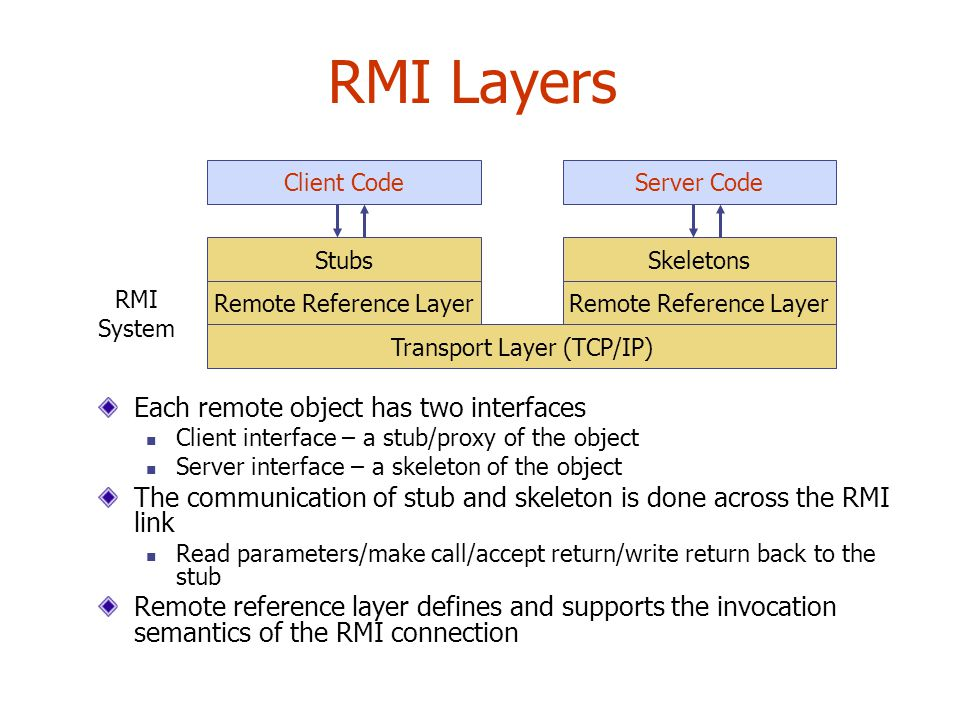 RMI Layers Stubs Remote Reference Layer Skeletons Remote Reference Layer Transport Layer (TCP/IP) RMI System Client CodeServer Code Each remote object
