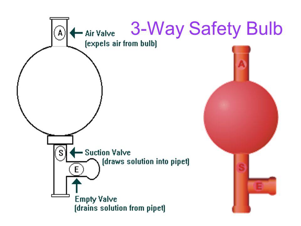 3-Way Safety Bulb