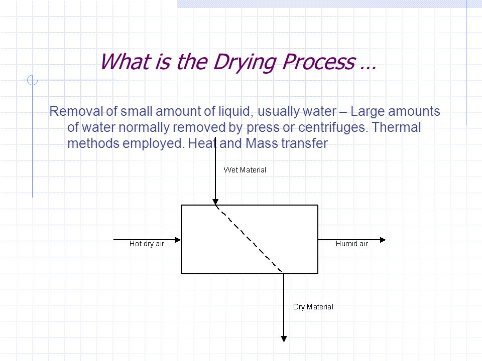 What is the Drying Process … Removal of small amount of liquid, usually water – Large amounts of water normally removed by press or centrifuges. Therm