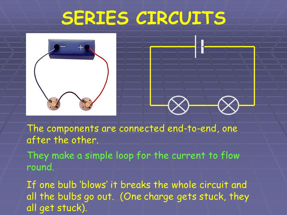 Types of Circuits There are two basic types of electrical circuits; SERIES CIRCUITSPARALLEL CIRCUITS