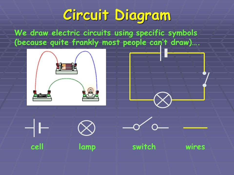 Parts of a Circuit Electrical circuits often contain one or more resistors grouped together and attached to an energy source, such as a battery. The w