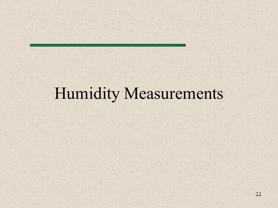 22 Humidity Measurements