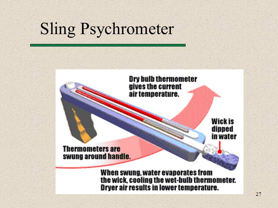 27 Sling Psychrometer