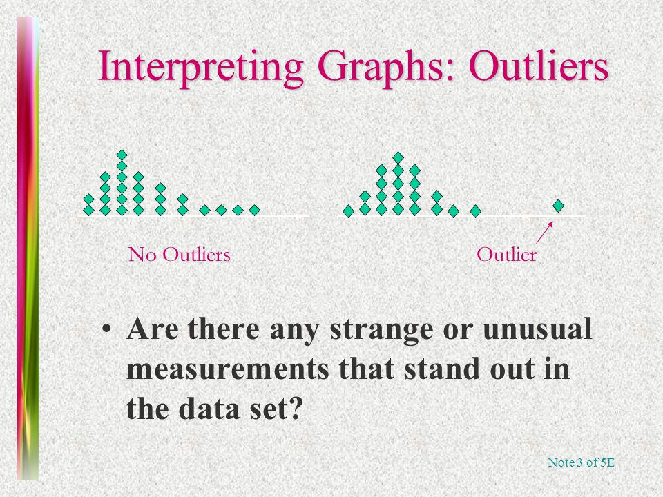 Note 3 of 5E Interpreting Graphs: Outliers Are there any strange or unusual measurements that stand out in the data set.