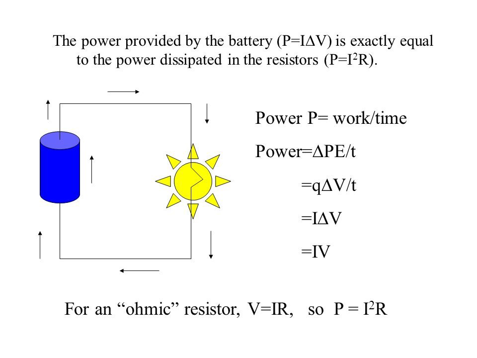The power provided by the battery (P=I  V) is exactly equal to the power dissipated in the resistors (P=I 2 R).