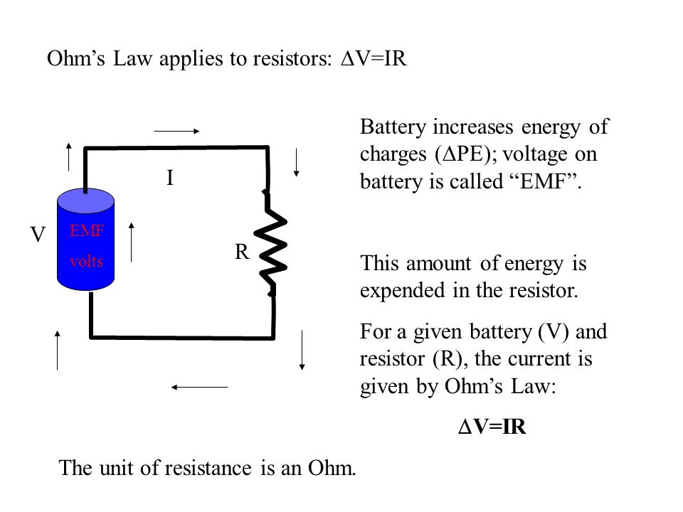 Ohm's Law applies to resistors:  V=IR R EMF volts Battery increases energy of charges (  PE); voltage on battery is called EMF .