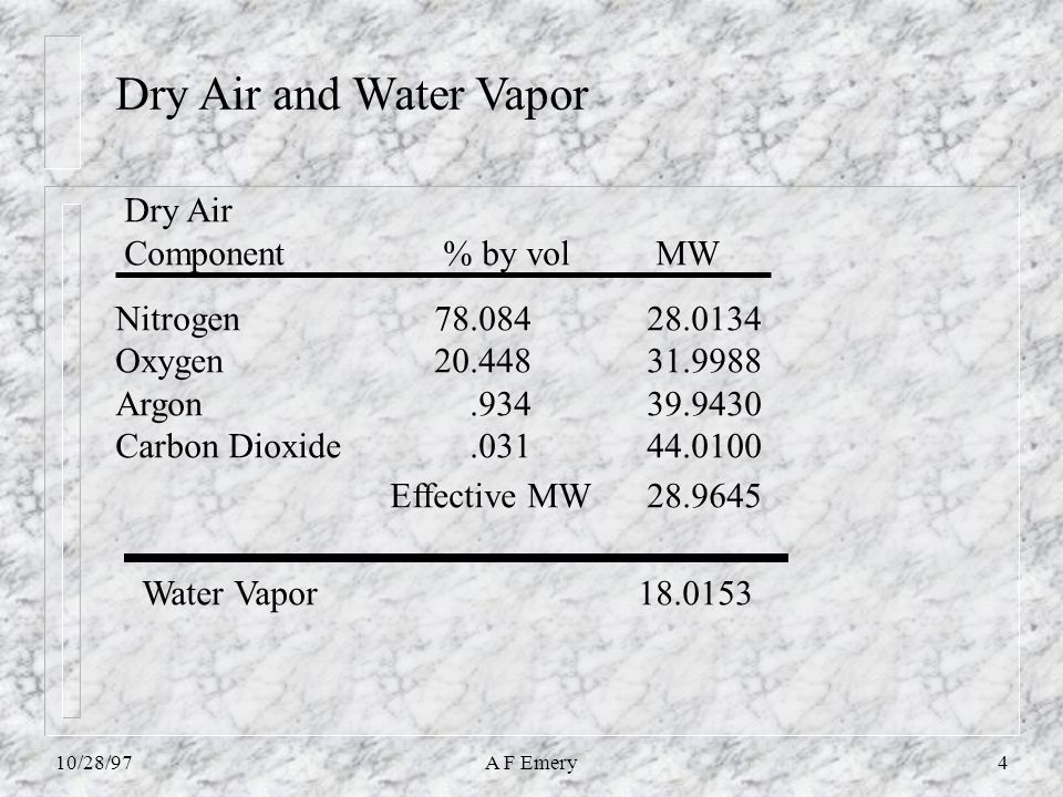 10/28/97A F Emery4 Dry Air and Water Vapor Nitrogen78.08428.0134 Oxygen20.44831.9988 Argon.93439.9430 Carbon Dioxide.03144.0100 Dry Air Component% by volMW Effective MW 28.9645 Water Vapor 18.0153