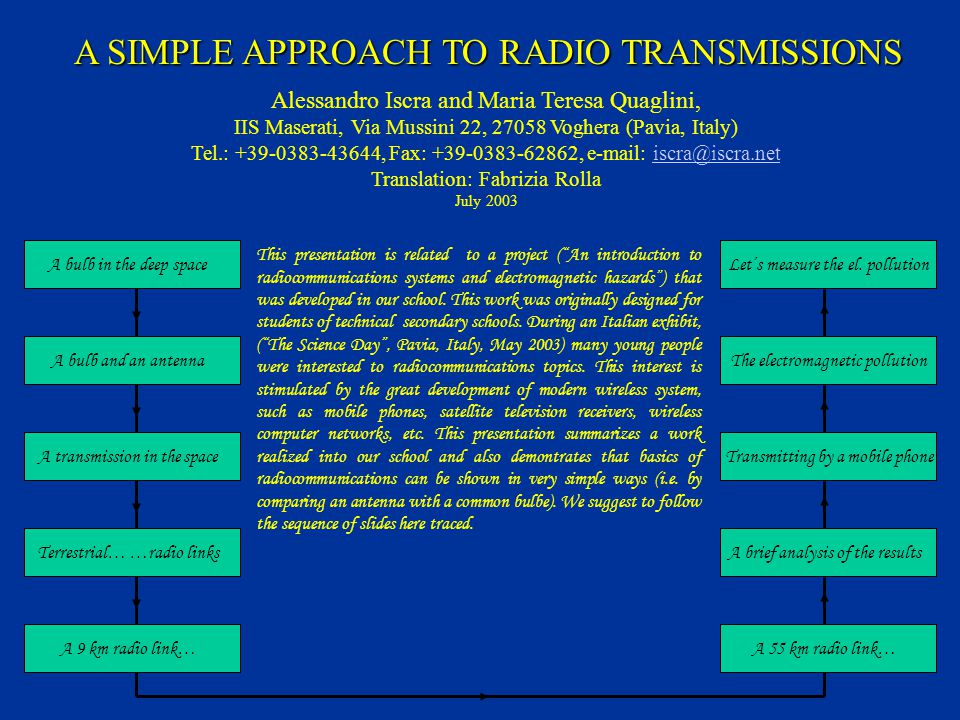 A SIMPLE APPROACH TO RADIO TRANSMISSIONS Alessandro Iscra and Maria Teresa Quaglini, IIS Maserati, Via Mussini 22, 27058 Voghera (Pavia, Italy) Tel.: