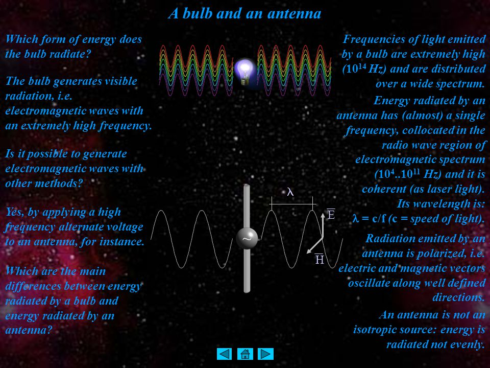~ Which form of energy does the bulb radiate? The bulb generates visible radiation, i.e. electromagnetic waves with an extremely high frequency. Is it