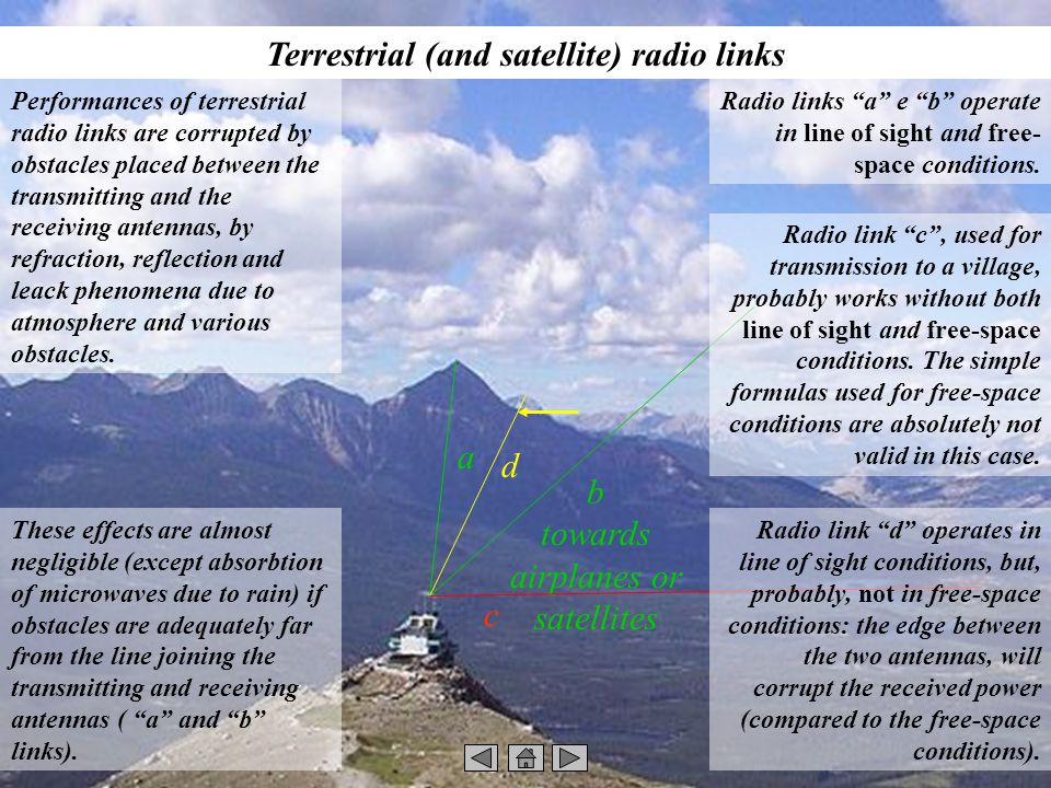 Terrestrial (and satellite) radio links Performances of terrestrial radio links are corrupted by obstacles placed between the transmitting and the receiving antennas, by refraction, reflection and leack phenomena due to atmosphere and various obstacles.