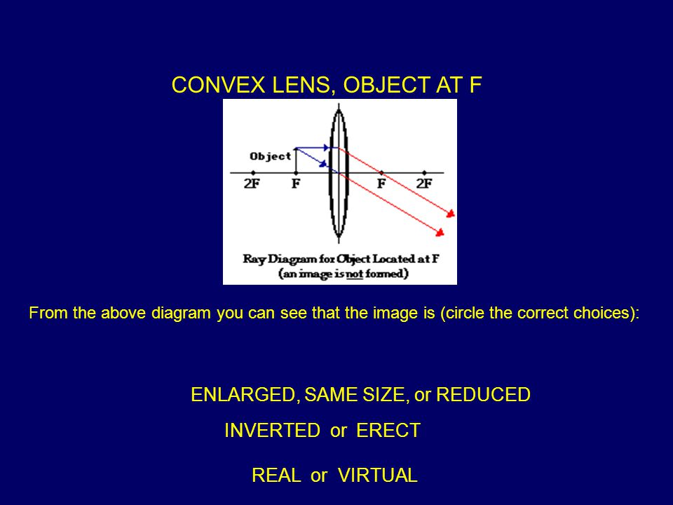 CONVEX LENS, OBJECT AT F From the above diagram you can see that the image is (circle the correct choices): ENLARGED, SAME SIZE, or REDUCED INVERTED or ERECT REAL or VIRTUAL