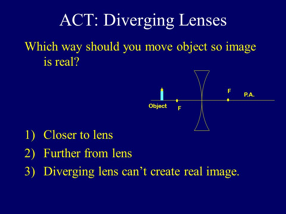 Which way should you move object so image is real.