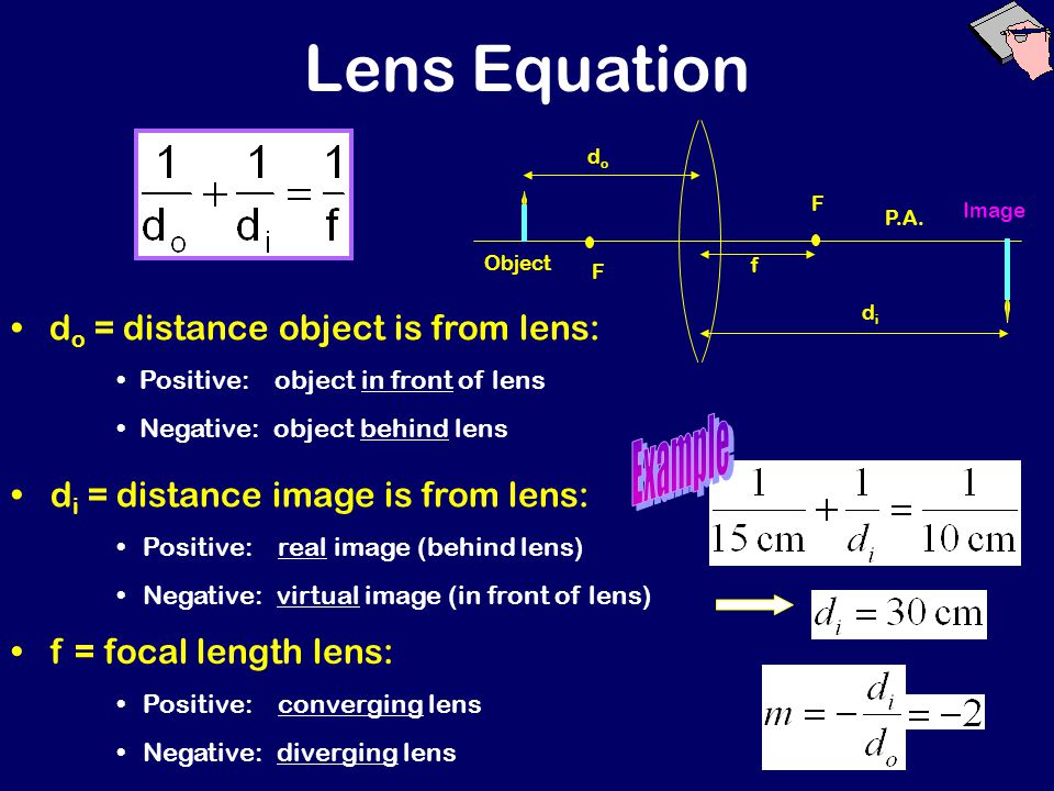 Lens Equation F F Object P.A.