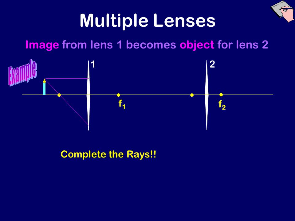 Multiple Lenses Image from lens 1 becomes object for lens 2 1 f1f1 f2f2 2 Complete the Rays!!