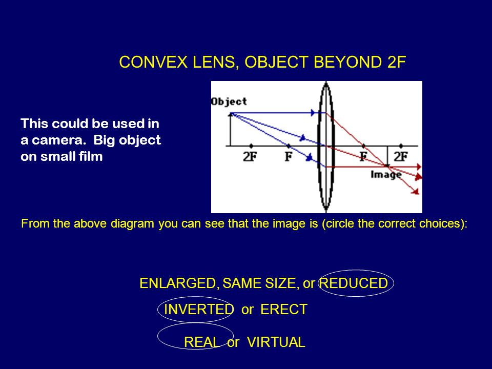 CONVEX LENS, OBJECT BEYOND 2F From the above diagram you can see that the image is (circle the correct choices): ENLARGED, SAME SIZE, or REDUCED INVERTED or ERECT REAL or VIRTUAL This could be used in a camera.