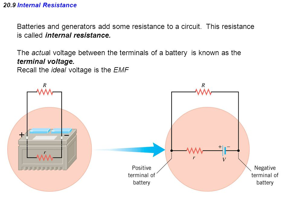 20.9 Internal Resistance Batteries and generators add some resistance to a circuit.