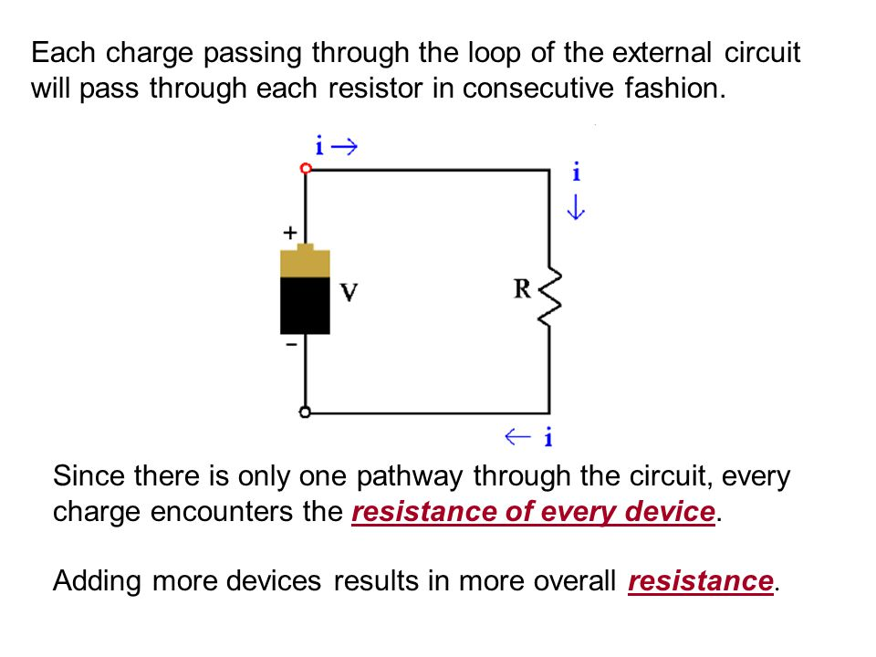 Each charge passing through the loop of the external circuit will pass through each resistor in consecutive fashion. Since there is only one pathway t